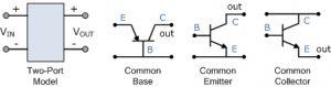 تنظیمات ترانزیستور دو قطبی