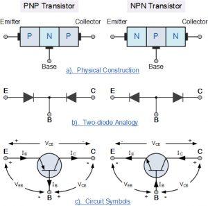 ساخت ترانزیستور دو قطبی