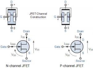 تنظیمات JFET