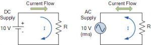 نماد نمایندگی تجهیزات DC و AC