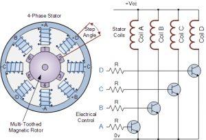 ساخت و کنترل موتور پله ای