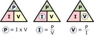 مثلث قدرت مقاومت