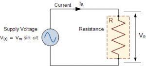 مدار متشکل از منبع AC و مقاومت