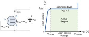 بایاسینگ ولتاژ صفر JFET