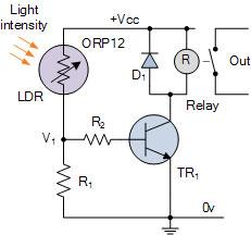 بایاس پایه صفر بر روی ترانزیستور TR1 اعمال میشود