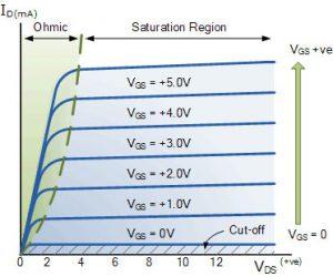 حالت N-Channel MOSFET و نماد مدار