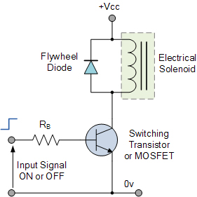 تعویض شیر برقی با استفاده از ترانزیستور