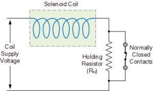 کاهش مصرف انرژی Solenoid