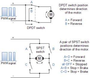کنترل جهت موتور DC