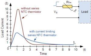 ترمیستور محدود کننده جریان