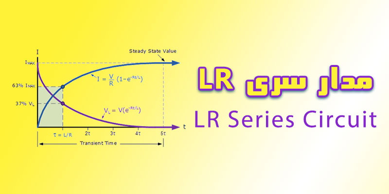 مدار سری LR
