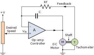 مدار کنترل کننده حلقه بسته