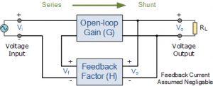 سیستم بازخورد سری-شانت