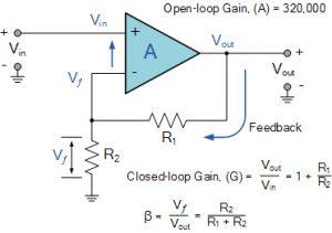 مدار Op-amp غیر وارونه