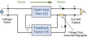 سیستم بازخورد سری-سری